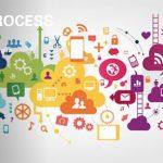 Al via il bando Innoprocess: un aiuto concreto per la transizione digitale delle imprese pugliesi